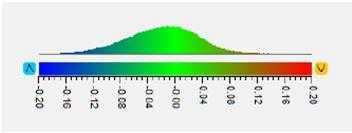 Artec Scanner EVA: precisione e accuratezza certificate per applicazioni metrologiche