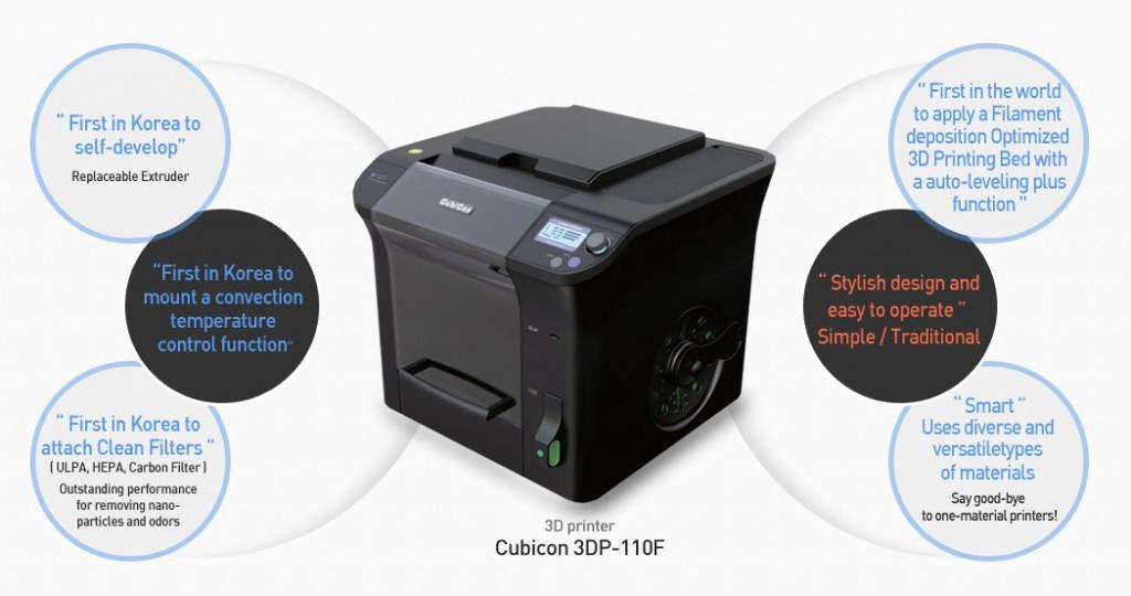 Cubicon 110F